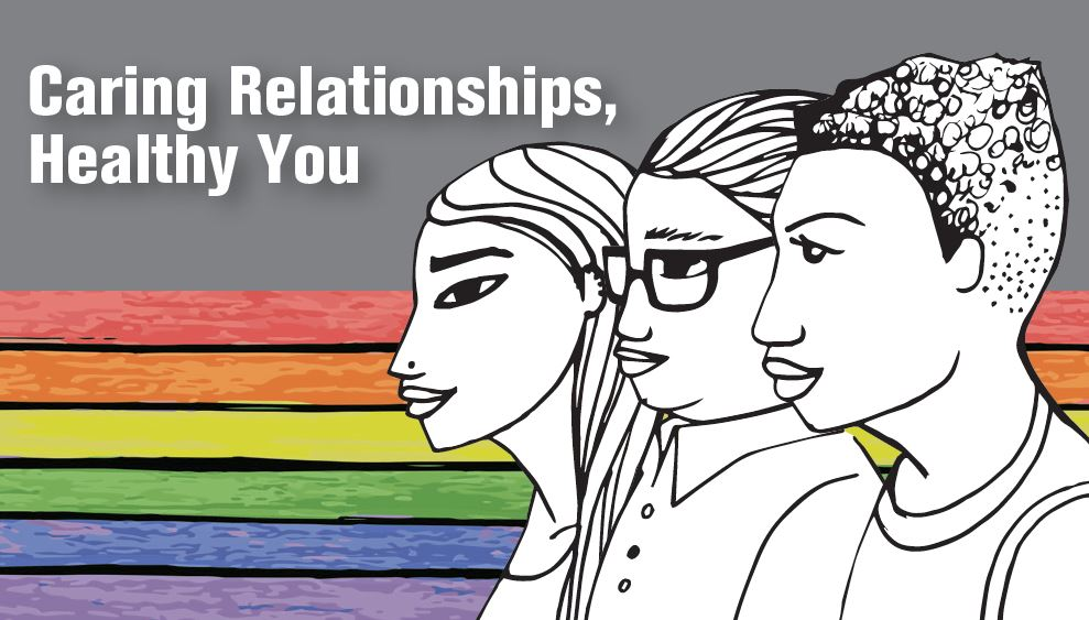 Safety resource for LGBQ Relationships: Caring Relationships, Healthy You